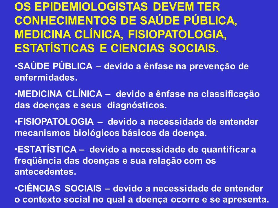 OS EPIDEMIOLOGISTAS DEVEM TER CONHECIMENTOS DE SAÚDE PÚBLICA, MEDICINA CLÍNICA, FISIOPATOLOGIA, ESTATÍSTICAS E CIENCIAS SOCIAIS. SAÚDE PÚBLICA – devid