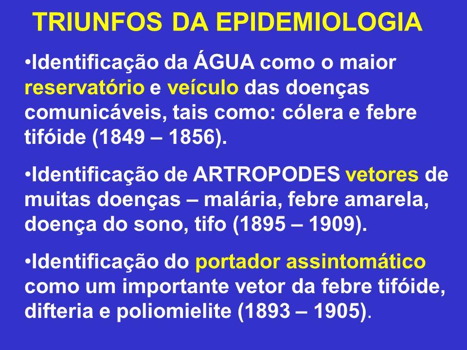 TRIUNFOS DA EPIDEMIOLOGIA Identificação da ÁGUA como o maior reservatório e veículo das doenças comunicáveis, tais como: cólera e febre tifóide (1849