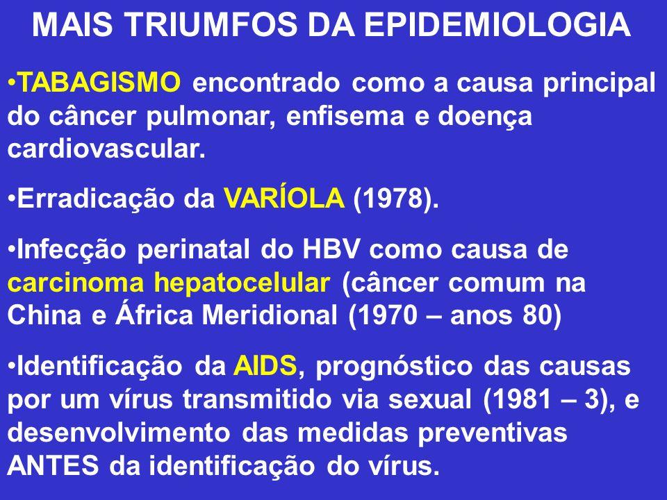MAIS TRIUMFOS DA EPIDEMIOLOGIA TABAGISMO encontrado como a causa principal do câncer pulmonar, enfisema e doença cardiovascular. Erradicação da VARÍOL