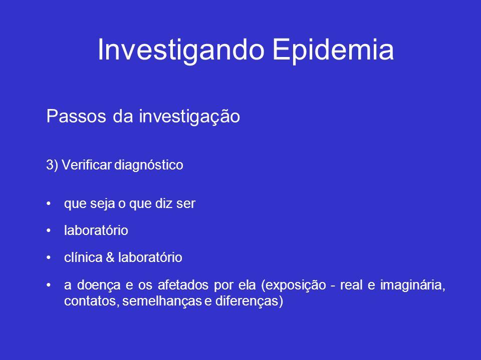 Investigando Epidemia Passos da investigação 3) Verificar diagnóstico que seja o que diz ser laboratório clínica & laboratório a doença e os afetados