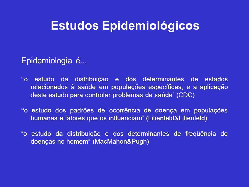 Estudos Epidemiológicos Epidemiologia é... o estudo da distribuição e dos determinantes de estados relacionados à saúde em populações específicas, e a