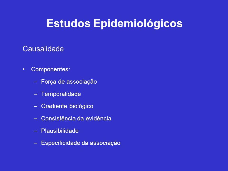 Estudos Epidemiológicos Causalidade Componentes: –Força de associação –Temporalidade –Gradiente biológico –Consistência da evidência –Plausibilidade –