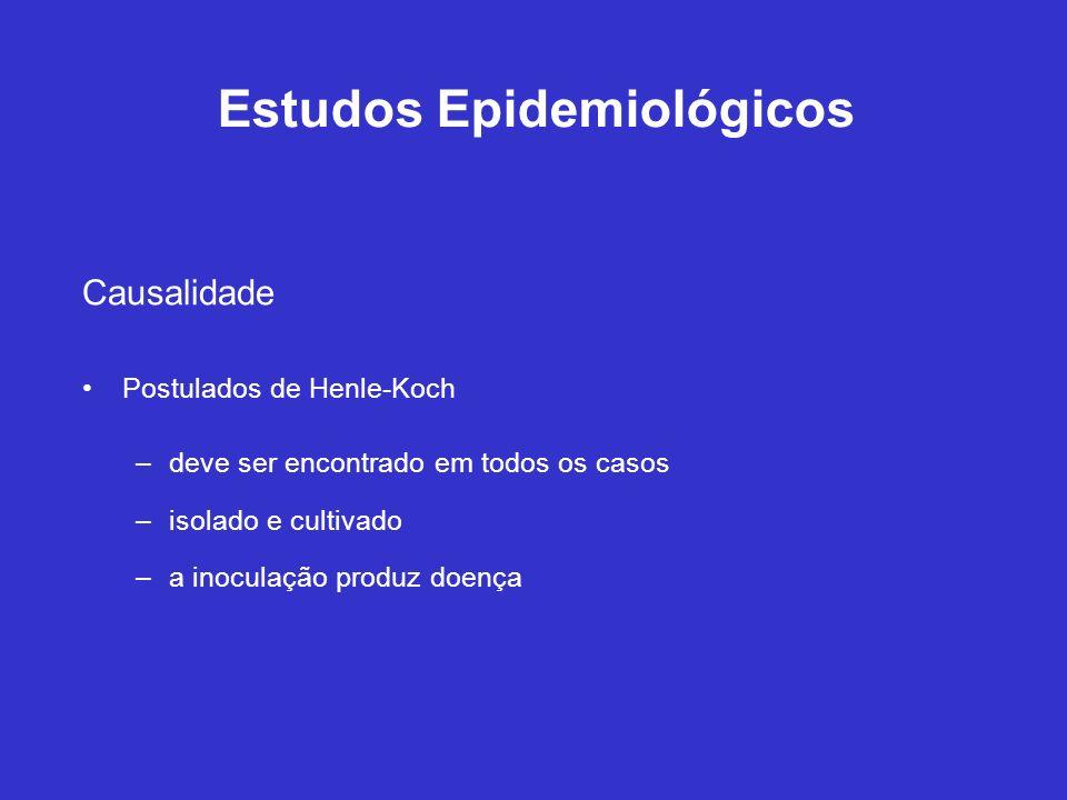 Estudos Epidemiológicos Causalidade Postulados de Henle-Koch –deve ser encontrado em todos os casos –isolado e cultivado –a inoculação produz doença