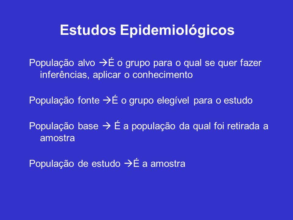 Estudos Epidemiológicos População alvo É o grupo para o qual se quer fazer inferências, aplicar o conhecimento População fonte É o grupo elegível para