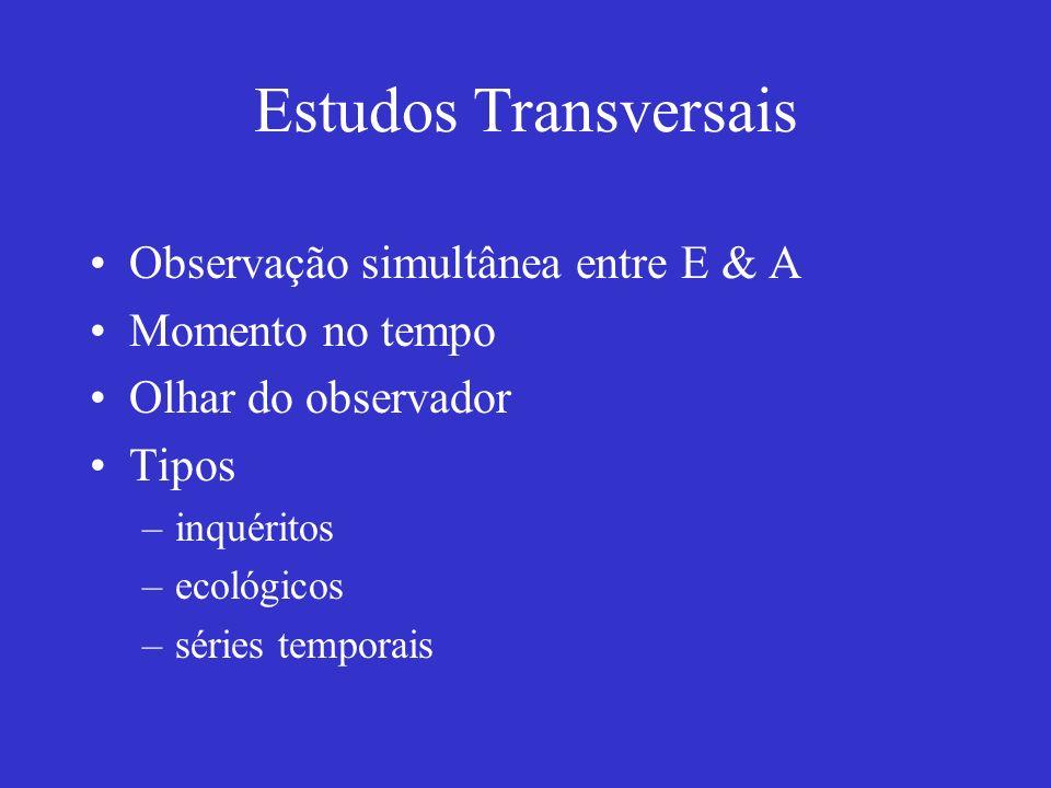 Estudos Transversais Observação simultânea entre E & A Momento no tempo Olhar do observador Tipos –inquéritos –ecológicos –séries temporais