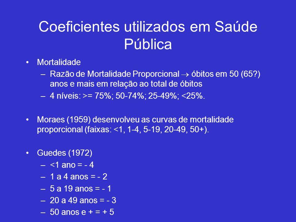 Coeficientes utilizados em Saúde Pública Mortalidade –Razão de Mortalidade Proporcional óbitos em 50 (65?) anos e mais em relação ao total de óbitos –