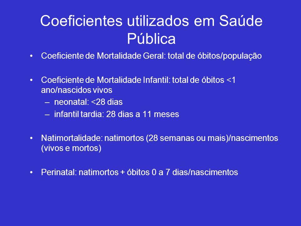 Coeficientes utilizados em Saúde Pública Coeficiente de Mortalidade Geral: total de óbitos/população Coeficiente de Mortalidade Infantil: total de óbi