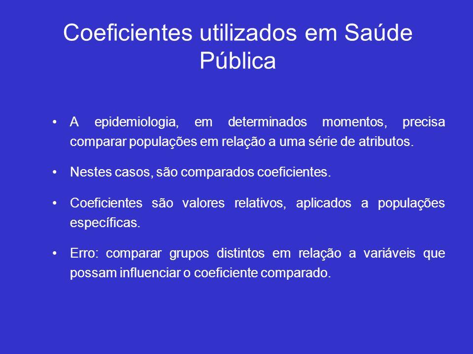 Coeficientes utilizados em Saúde Pública A epidemiologia, em determinados momentos, precisa comparar populações em relação a uma série de atributos. N