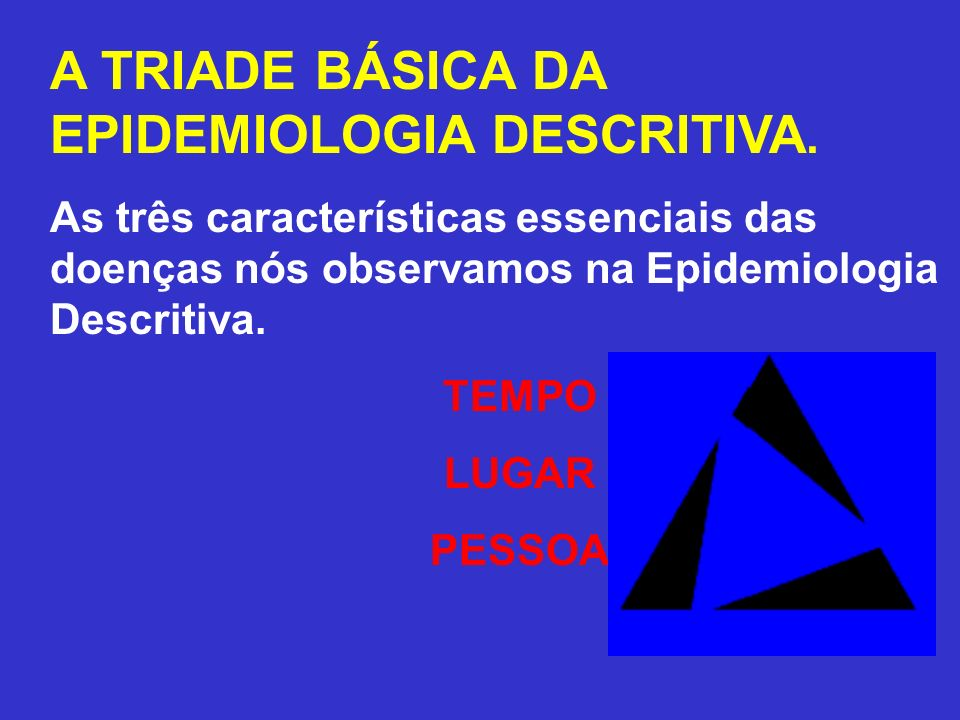 A TRIADE BÁSICA DA EPIDEMIOLOGIA DESCRITIVA. As três características essenciais das doenças nós observamos na Epidemiologia Descritiva. TEMPO LUGAR PE