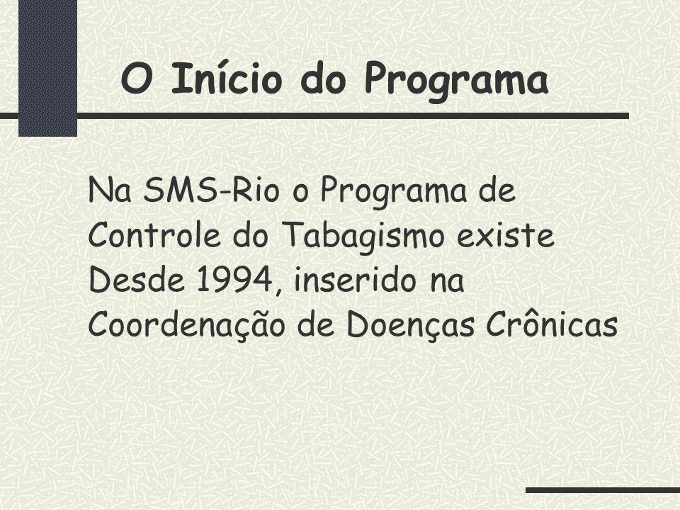 Fator de risco para as principais causas de morte no Rio de Janeiro, no Brasil e no mundo. Estão associadas ao uso do cigarro: 30% das mortes por cânc