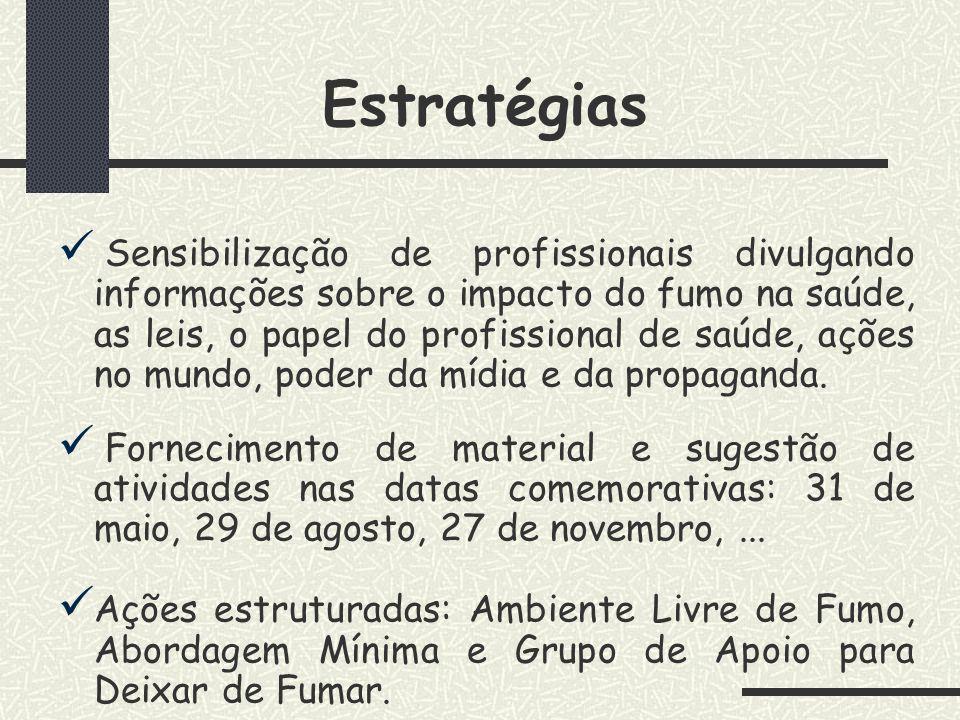 O Início do Programa Na SMS-Rio o Programa de Controle do Tabagismo existe Desde 1994, inserido na Coordenação de Doenças Crônicas