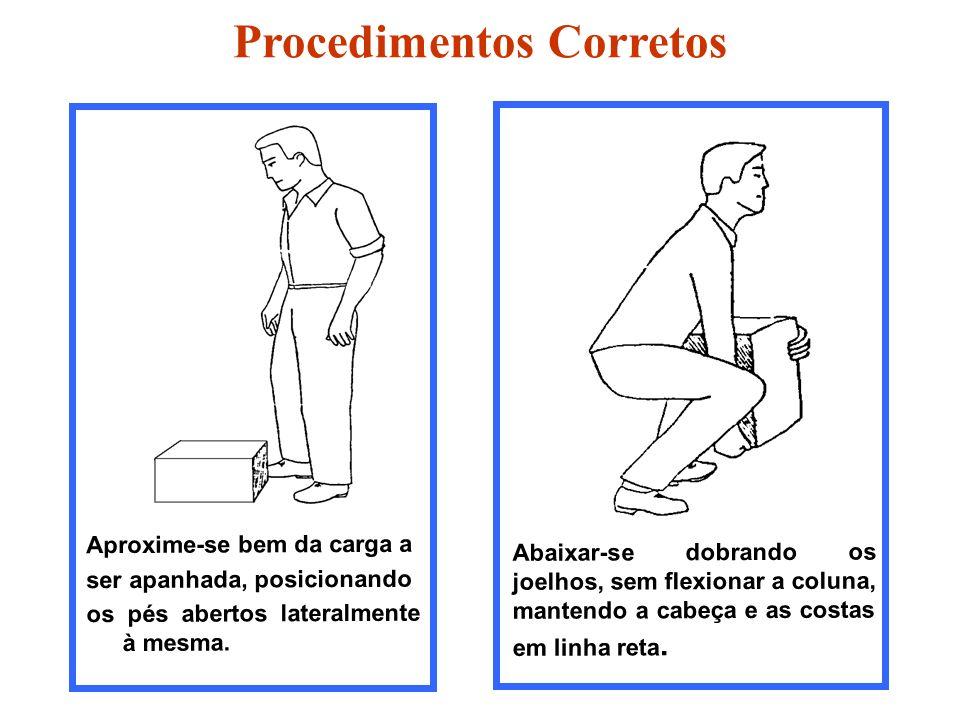 Procedimentos Corretos Aproxime-se bem da carga a ser apanhada, posicionando os pés abertos lateralmente à mesma. Abaixar-se dobrando os joelhos, sem