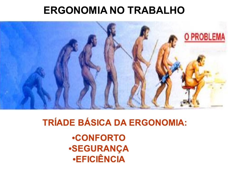 ERGONOMIA NO TRABALHO CONFORTO SEGURANÇA EFICIÊNCIA TRÍADE BÁSICA DA ERGONOMIA:
