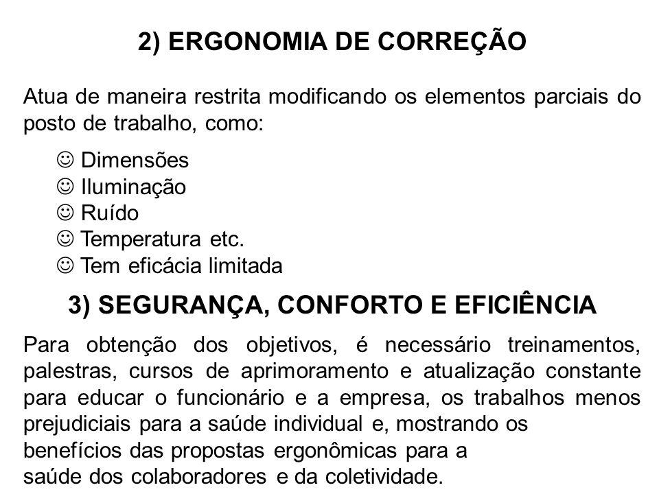 2) ERGONOMIA DE CORREÇÃO Atua de maneira restrita modificando os elementos parciais do posto de trabalho, como: Dimensões J Iluminação J Ruído J Tempe