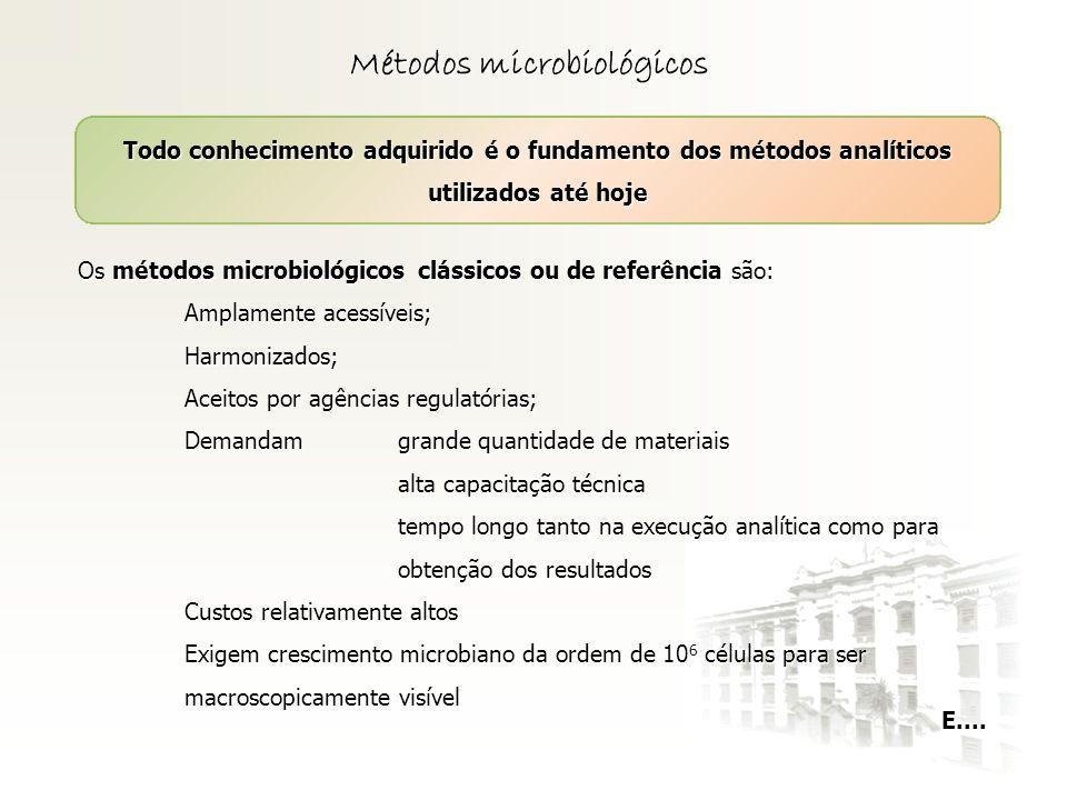 Métodos microbiológicos Todo conhecimento adquirido é o fundamento dos métodos analíticos utilizados até hoje E.... Os métodos microbiológicos clássic