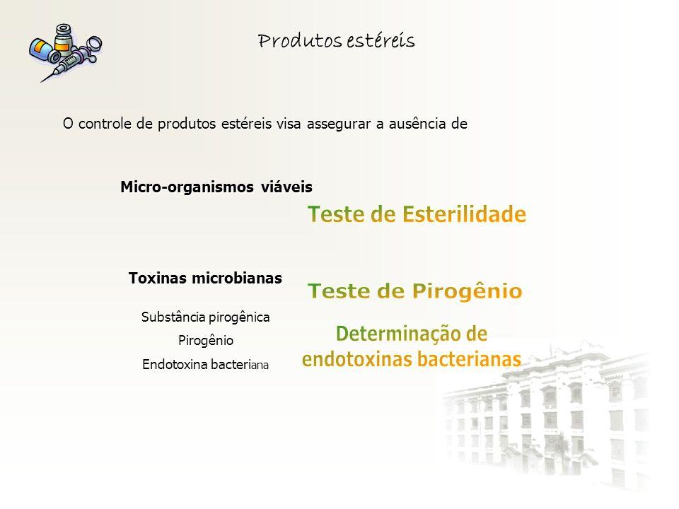 Produtos estéreis O controle de produtos estéreis visa assegurar a ausência de Micro-organismos viáveis Toxinas microbianas Substância pirogênica Piro