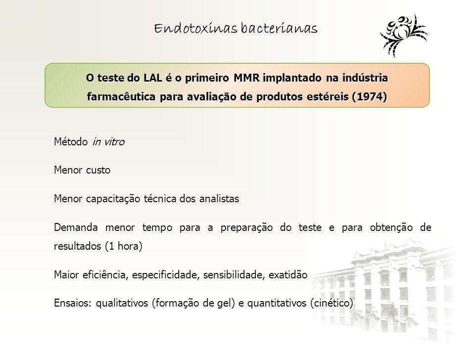 Endotoxinas bacterianas O teste do LAL é o primeiro MMR implantado na indústria farmacêutica para avaliação de produtos estéreis (1974) Método in vitr