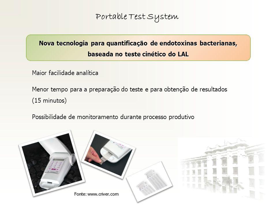 Portable Test System Nova tecnologia para quantificação de endotoxinas bacterianas, baseada no teste cinético do LAL Maior facilidade analítica Menor