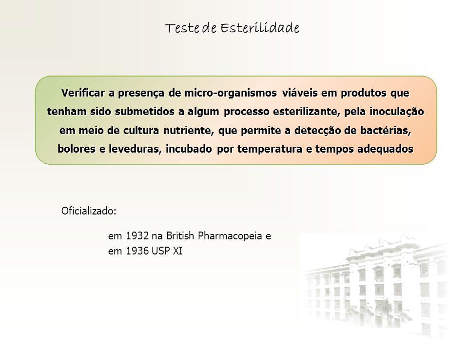 Teste de Esterilidade Verificar a presença de micro-organismos viáveis em produtos que tenham sido submetidos a algum processo esterilizante, pela ino