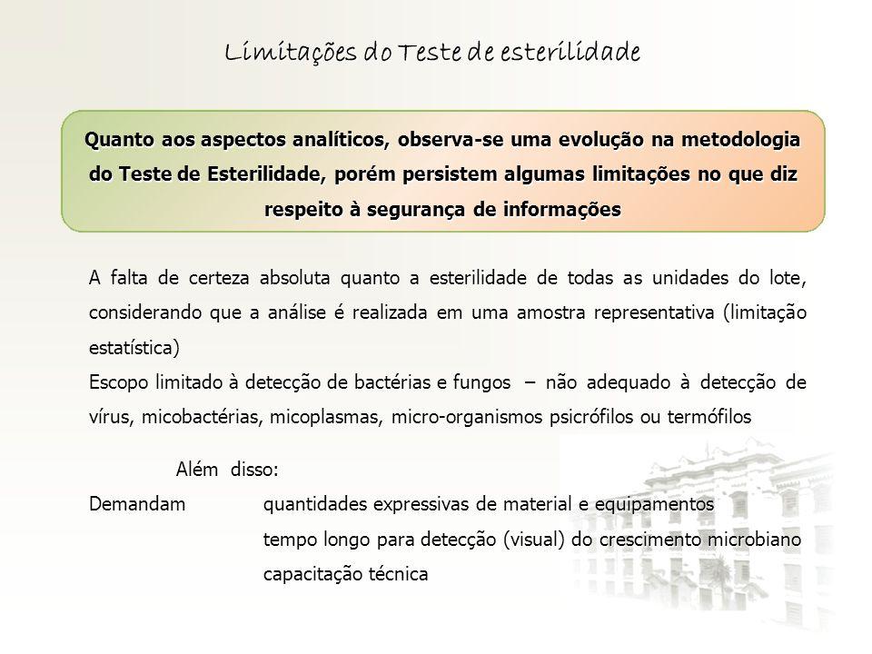 Limitações do Teste de esterilidade Quanto aos aspectos analíticos, observa-se uma evolução na metodologia do Teste de Esterilidade, porém persistem a