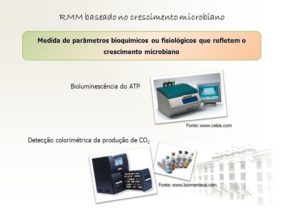 RMM baseado no crescimento microbiano Medida de parâmetros bioquímicos ou fisiológicos que refletem o crescimento microbiano Fonte: www.biomerrieux.co