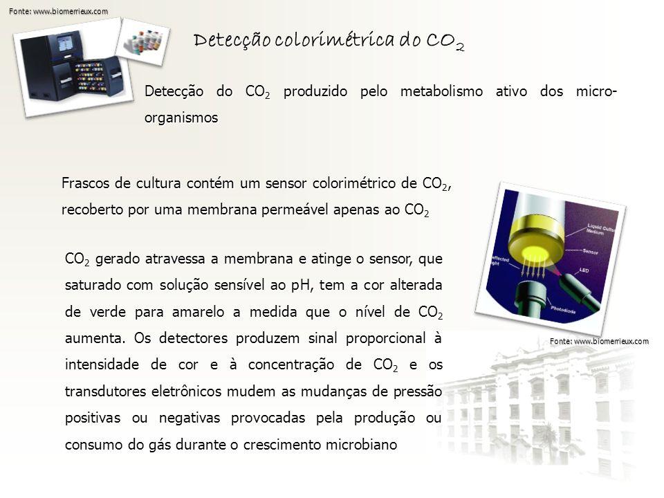 Detecção colorimétrica do CO 2 Detecção do CO 2 produzido pelo metabolismo ativo dos micro- organismos Frascos de cultura contém um sensor colorimétri