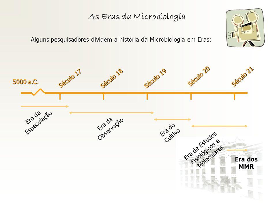 As Eras da Microbiologia Alguns pesquisadores dividem a história da Microbiologia em Eras: 5000 a.C. Século 17 Século 18 Século 19 Século 20 Século 21