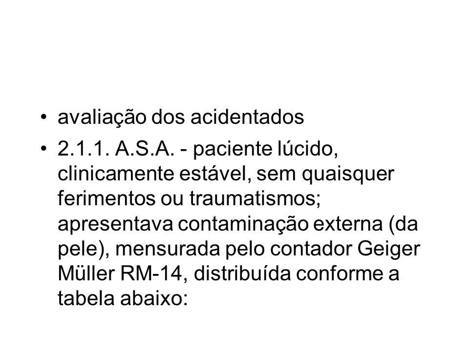 avaliação dos acidentados 2.1.1. A.S.A. - paciente lúcido, clinicamente estável, sem quaisquer ferimentos ou traumatismos; apresentava contaminação ex