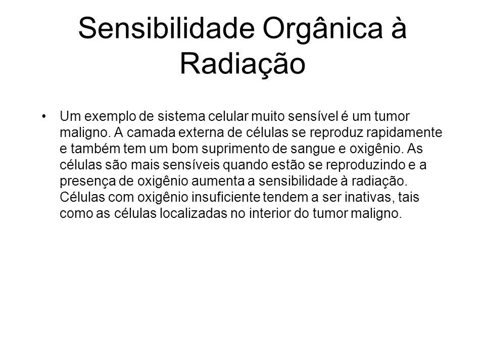 Sensibilidade Orgânica à Radiação Um exemplo de sistema celular muito sensível é um tumor maligno. A camada externa de células se reproduz rapidamente