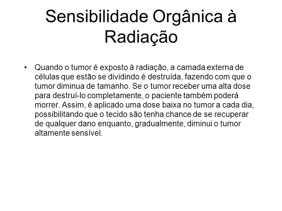 Sensibilidade Orgânica à Radiação Quando o tumor é exposto à radiação, a camada externa de células que estão se dividindo é destruída, fazendo com que