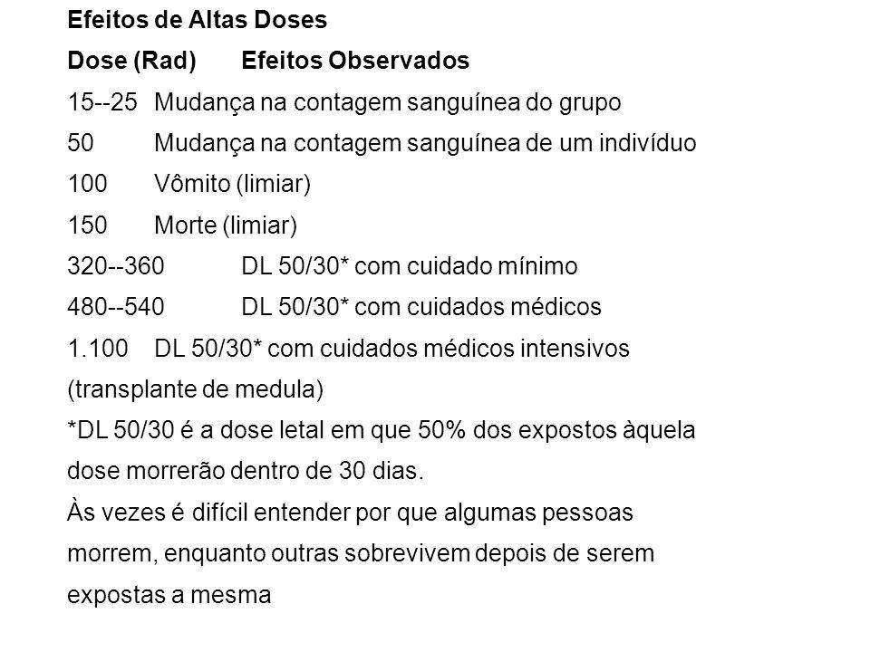 Efeitos de Altas Doses Dose (Rad)Efeitos Observados 15--25Mudança na contagem sanguínea do grupo 50Mudança na contagem sanguínea de um indivíduo 100Vô