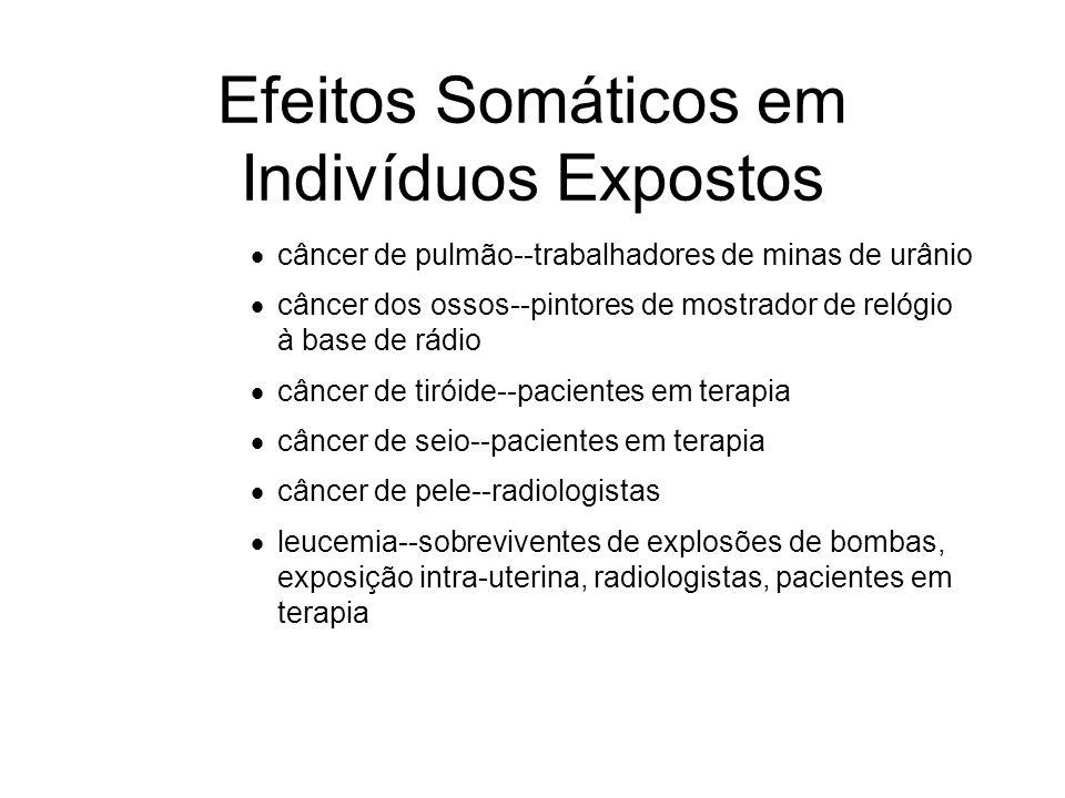 Efeitos Somáticos em Indivíduos Expostos câncer de pulmão--trabalhadores de minas de urânio câncer dos ossos--pintores de mostrador de relógio à base