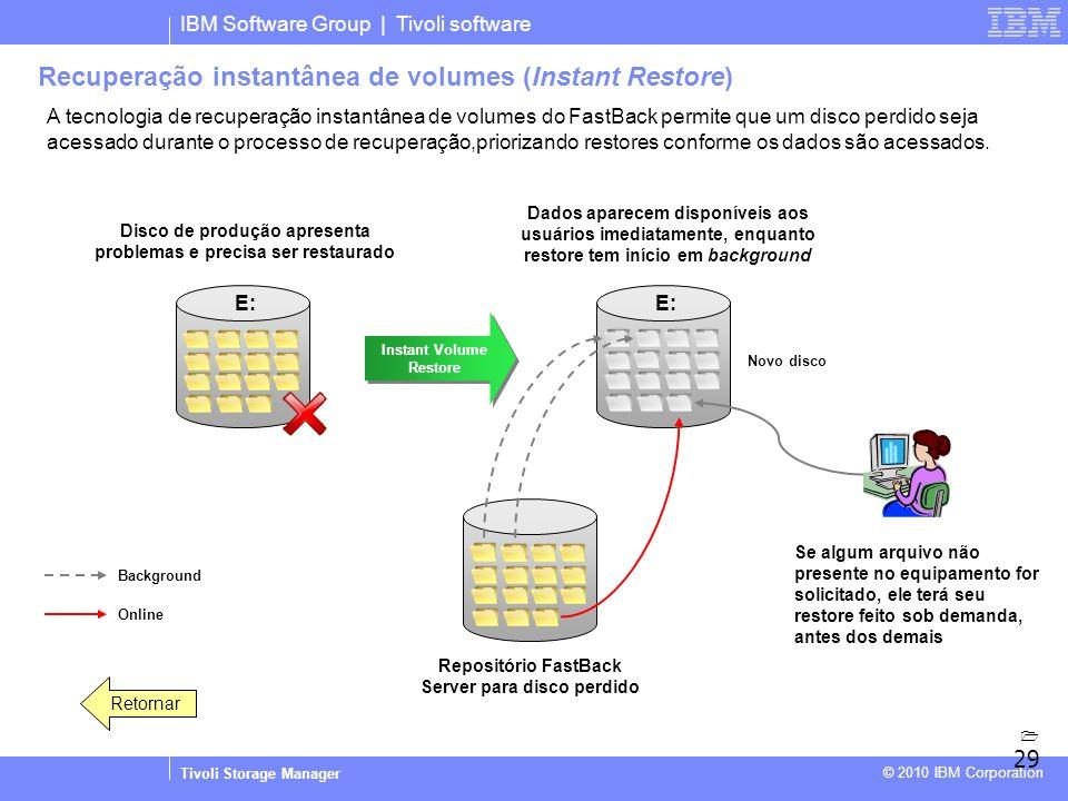 IBM Software Group | Tivoli software Tivoli Storage Manager © 2010 IBM Corporation 29 Retornar A tecnologia de recuperação instantânea de volumes do F