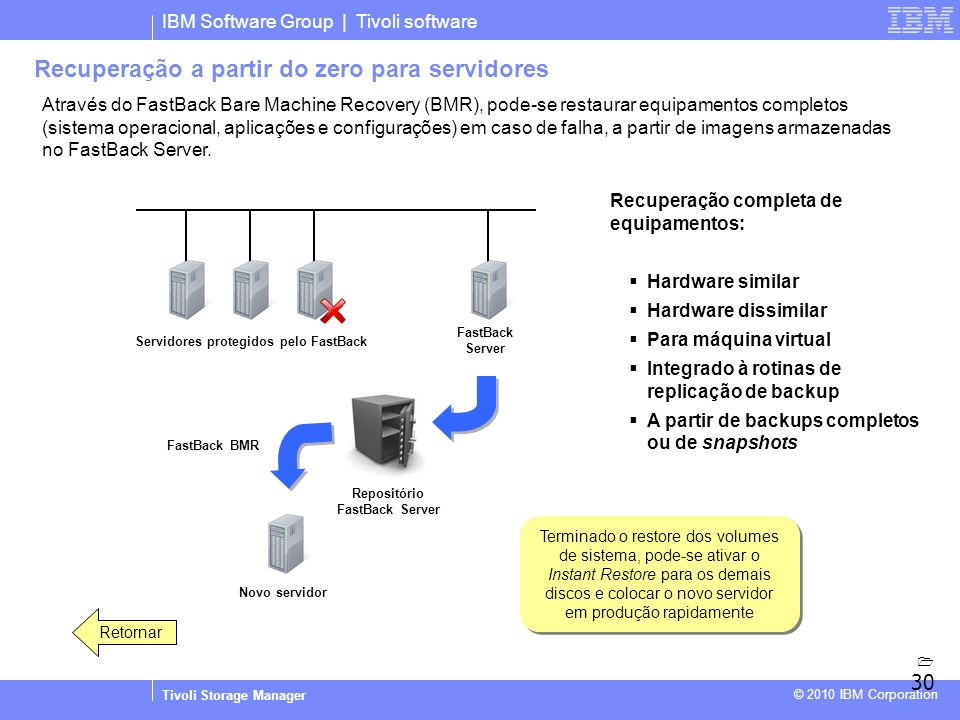 IBM Software Group | Tivoli software Tivoli Storage Manager © 2010 IBM Corporation 30 Retornar FastBack BMR Através do FastBack Bare Machine Recovery