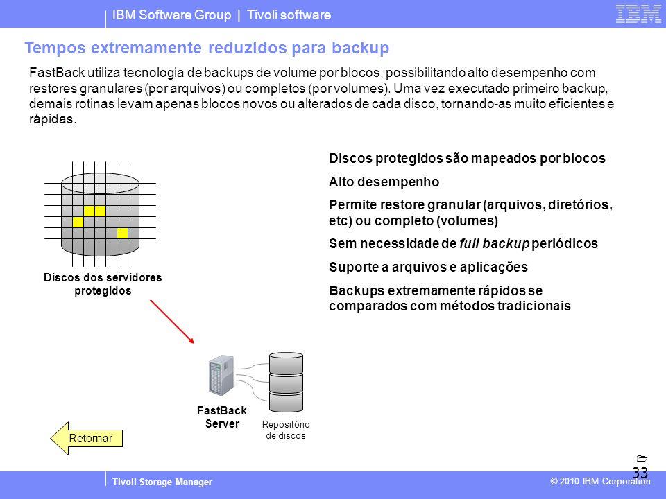 Tempos extremamente reduzidos para backup FastBack utiliza tecnologia de backups de volume por blocos, possibilitando alto desempenho com restores gra