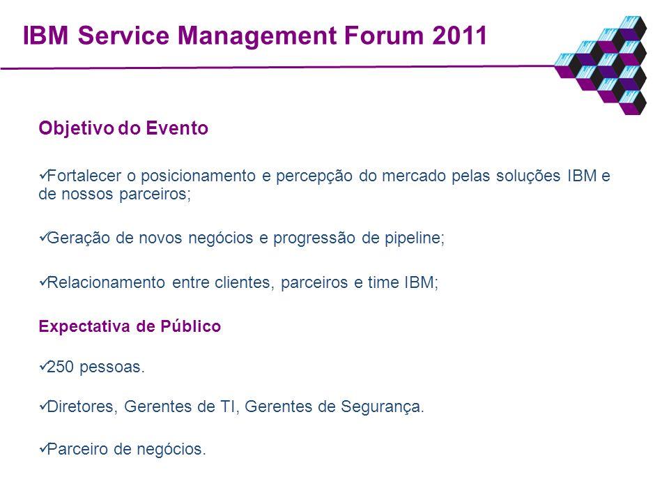 Objetivo do Evento Fortalecer o posicionamento e percepção do mercado pelas soluções IBM e de nossos parceiros; Geração de novos negócios e progressão