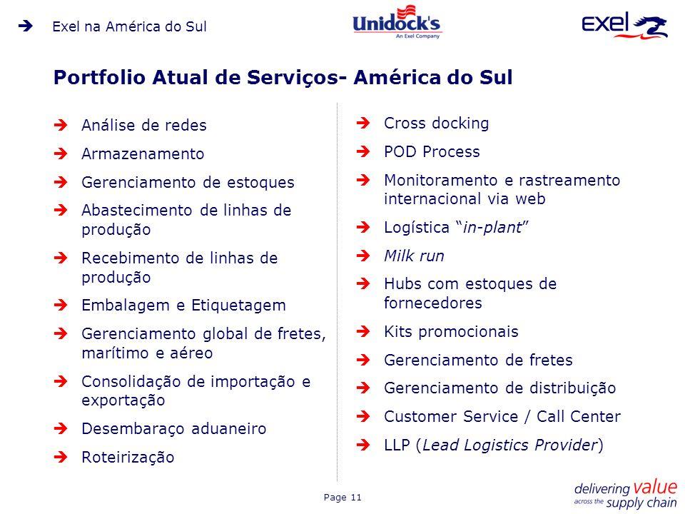 Page 11 Portfolio Atual de Serviços- América do Sul Exel na América do Sul Análise de redes Armazenamento Gerenciamento de estoques Abastecimento de l