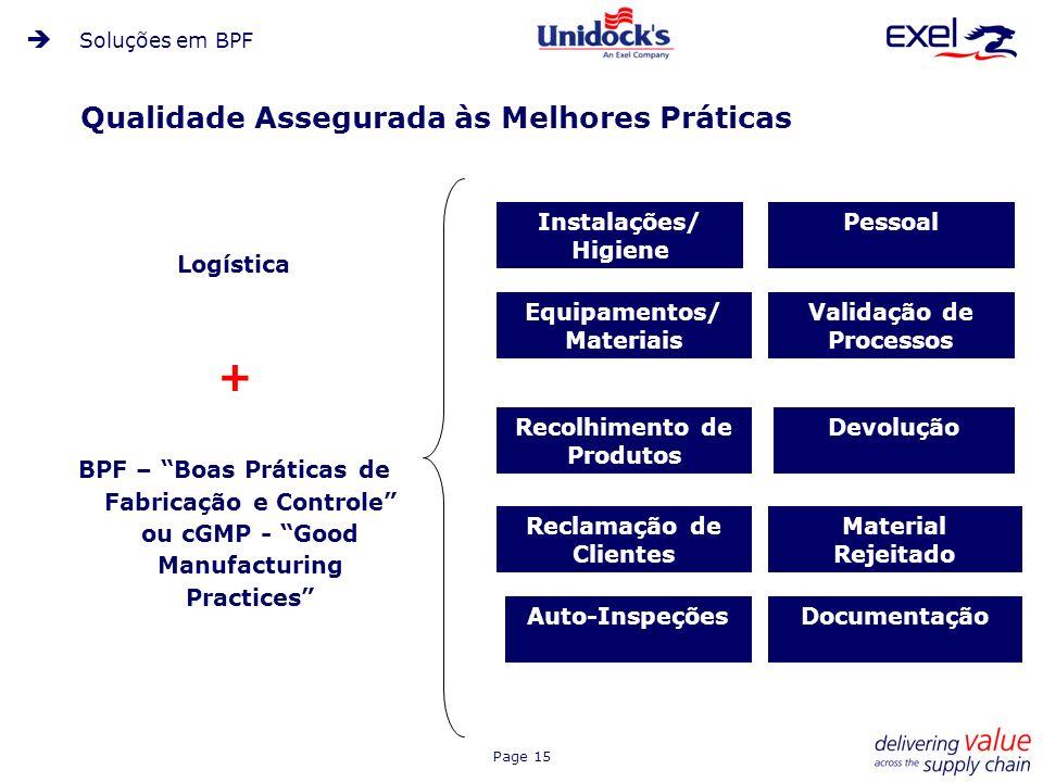 Page 15 Qualidade Assegurada às Melhores Práticas BPF – Boas Práticas de Fabricação e Controle ou cGMP - Good Manufacturing Practices Logística + Recl