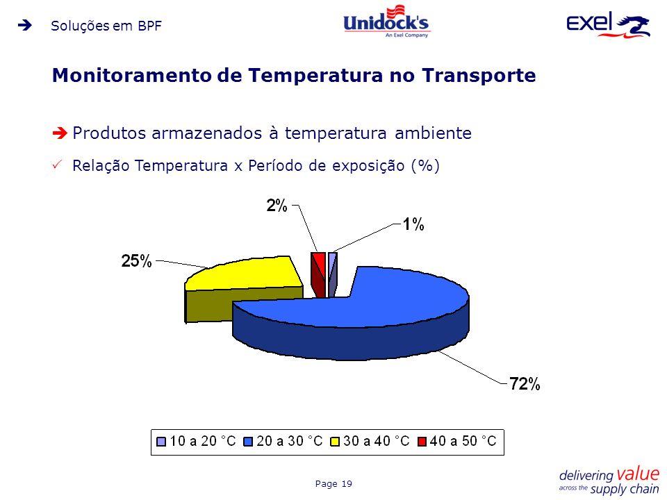 Page 19 Monitoramento de Temperatura no Transporte Produtos armazenados à temperatura ambiente Relação Temperatura x Período de exposição (%) Soluções