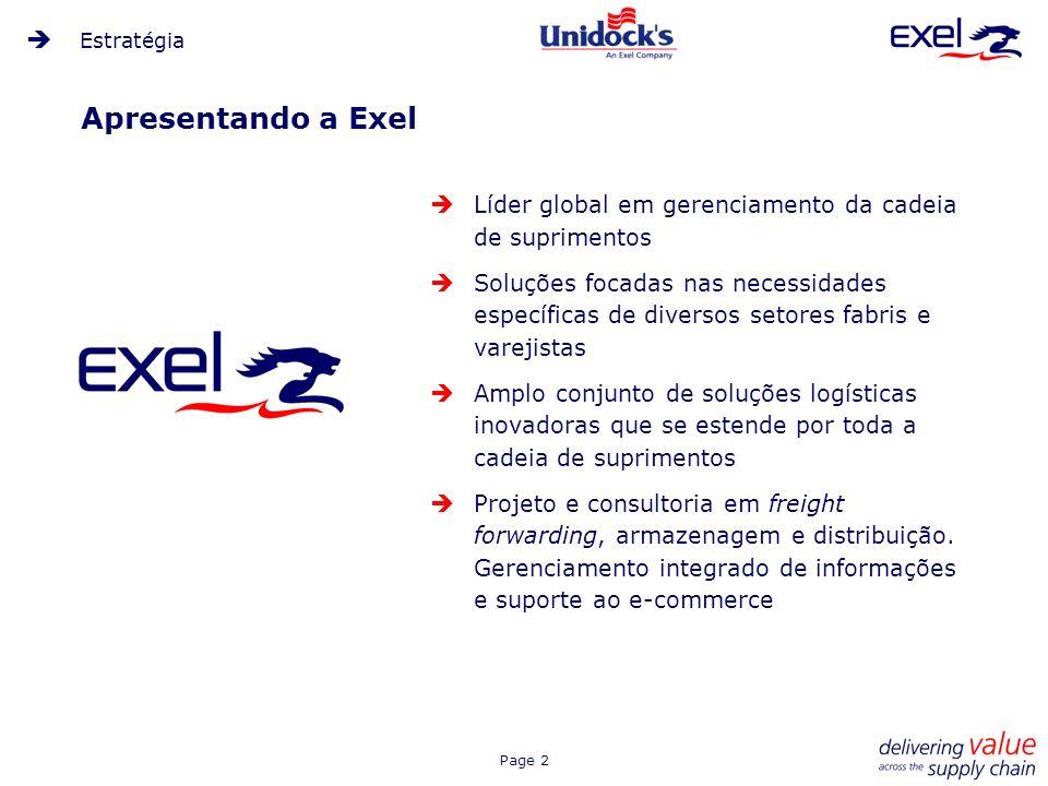 Page 3 Foco da Exel por setor A Exel possui operações em sete setores-chave Os principais benefícios incluem: -Expertise de mercado incomparável -Oportunidades de compartilhamento de recursos -Transferência eficiente de melhores práticas Foco por Setor AutomotivoQuímicoConsumoSaúdeIndustrialVarejoTecnologia