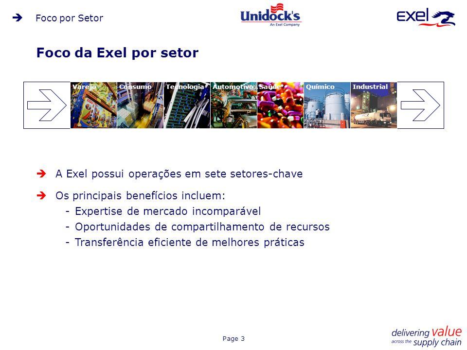 Page 3 Foco da Exel por setor A Exel possui operações em sete setores-chave Os principais benefícios incluem: -Expertise de mercado incomparável -Opor
