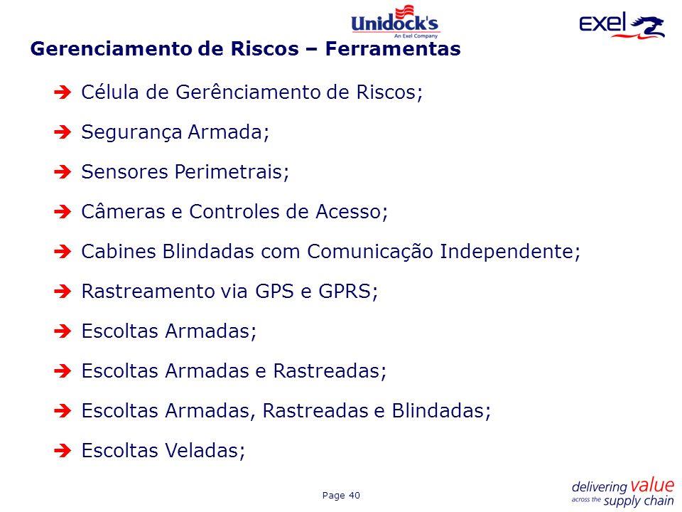 Page 40 Gerenciamento de Riscos – Ferramentas Célula de Gerênciamento de Riscos; Segurança Armada; Sensores Perimetrais; Câmeras e Controles de Acesso