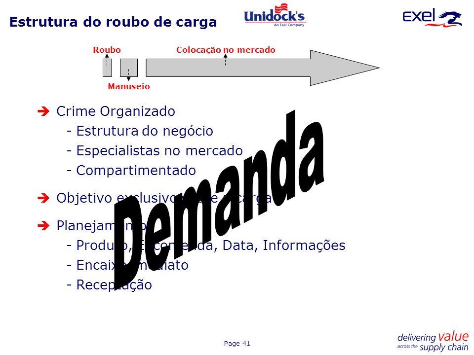 Page 41 Crime Organizado -Estrutura do negócio -Especialistas no mercado -Compartimentado Objetivo exclusivo sobre a carga Planejamento -Produto, Enco