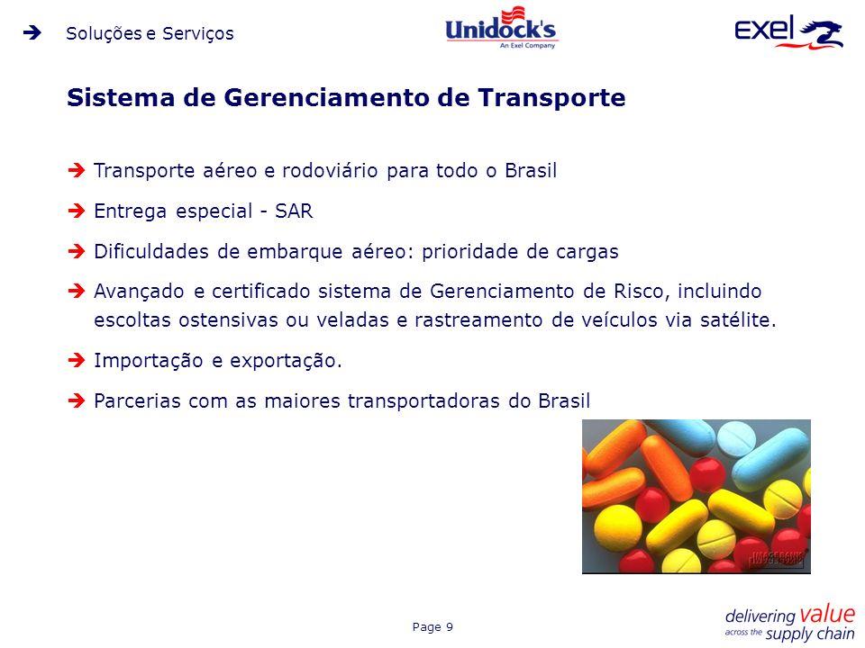 Page 9 Sistema de Gerenciamento de Transporte Transporte aéreo e rodoviário para todo o Brasil Entrega especial - SAR Dificuldades de embarque aéreo: