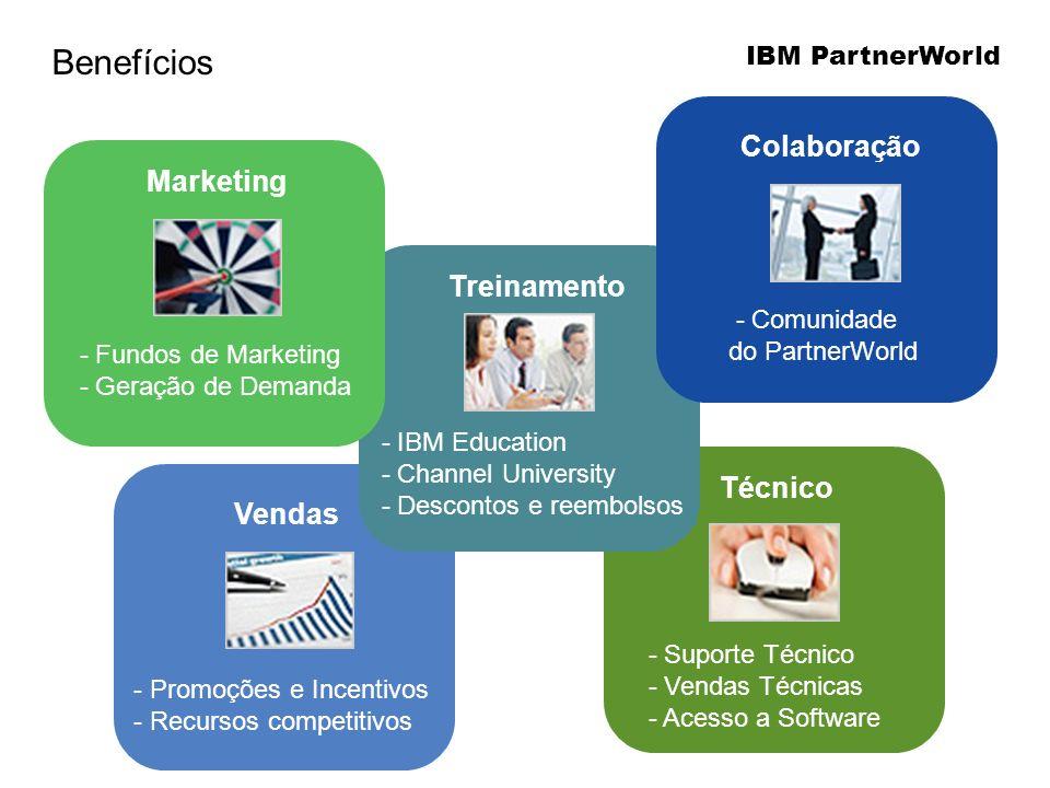 - Suporte Técnico - Vendas Técnicas - Acesso a Software Técnico - Promoções e Incentivos - Recursos competitivos Vendas - IBM Education - Channel University - Descontos e reembolsos Treinamento IBM PartnerWorld - Fundos de Marketing - Geração de Demanda Marketing - Comunidade do PartnerWorld Colaboração Benefícios