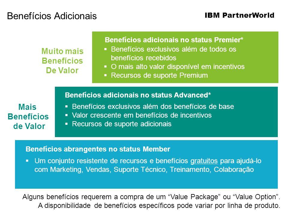 Benefícios adicionais no status Premier* Benefícios abrangentes no status Member Benefícios adicionais no status Advanced* Alguns benefícios requerem a compra de um Value Package ou Value Option.