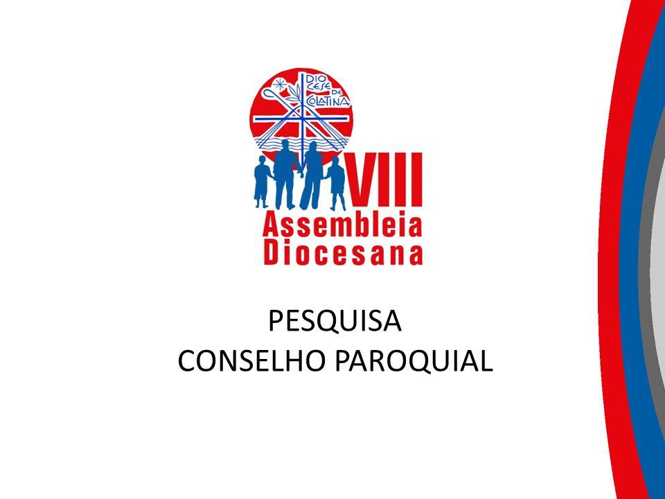 1- O Projeto Diocesano de Evangelização foi colocado em prática na realidade paroquial.