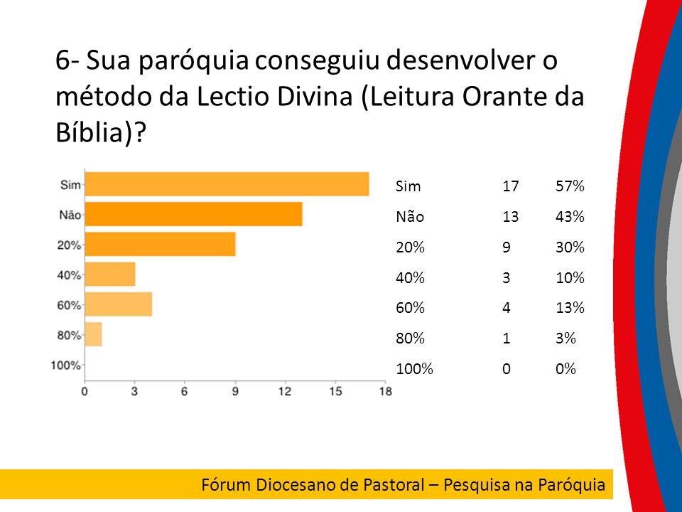 7- Sua paróquia conhece e estuda os documentos da Igreja Particular de Colatina.