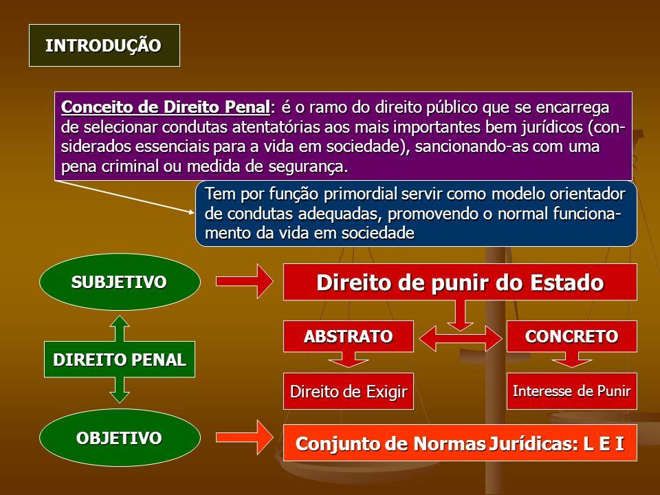 INTRODUÇÃO Conceito de Direito Penal: é o ramo do direito público que se encarrega de selecionar condutas atentatórias aos mais importantes bem jurídi