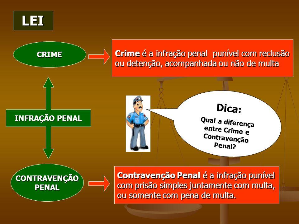 LEI CONTRAVENÇÃOPENAL CRIME INFRAÇÃO PENAL Contravenção Penal é a infração punível com prisão simples juntamente com multa, ou somente com pena de mul